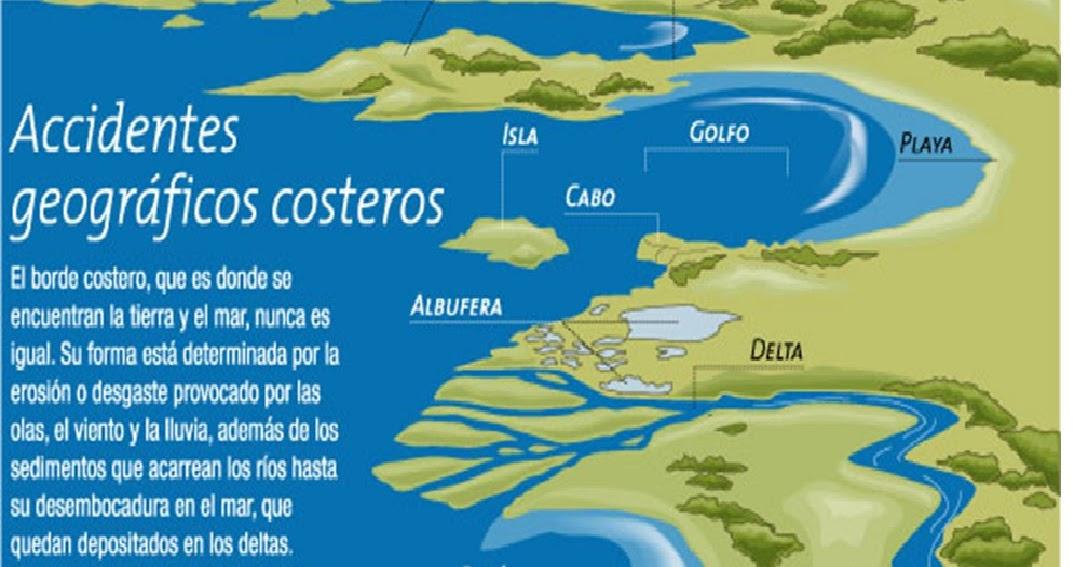 Construcciones Pedagógicas Desde Las Tic Elementos Del Relieve De América Accidentes Costeros