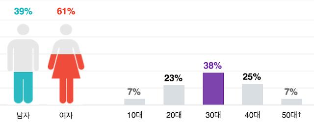 Screen%2BShot%2B2016-05-07%2Bat%2B9.36.2