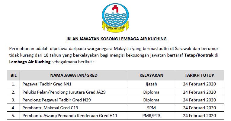 Jawatan Kosong Terkini 2020 Di Lembaga Air Kuching