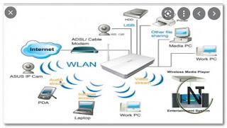 Phương thức giao tiếp giữa các thiết bị trong mạng và nguyên nhân thường làm mạng bị delaylagping cao khi đang sử dụng