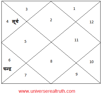 Maha-Bhagya-Yog2