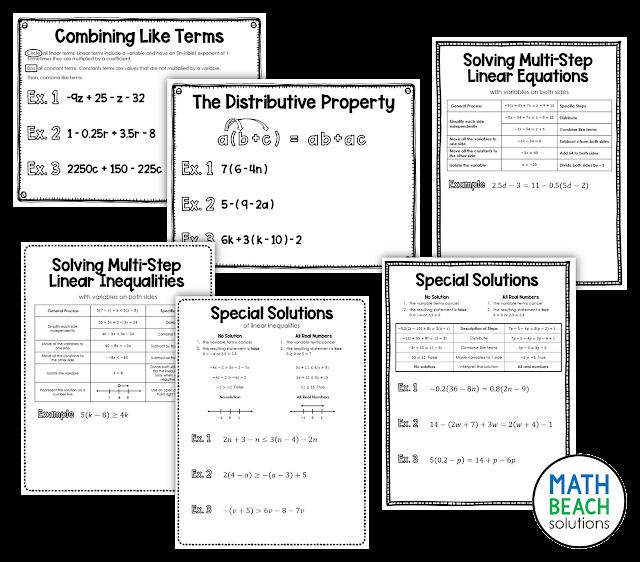 Texas Algebra 1 Concept Organizers