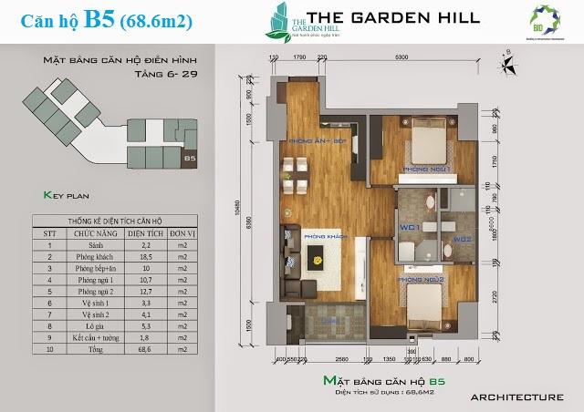 Thiết kế căn hộ B5 The Garden Hill