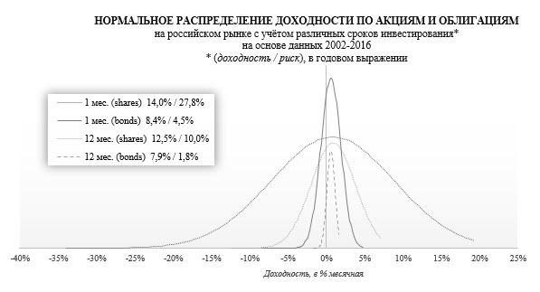 джереми сигел долгосрочные инвестиции в акции pdf