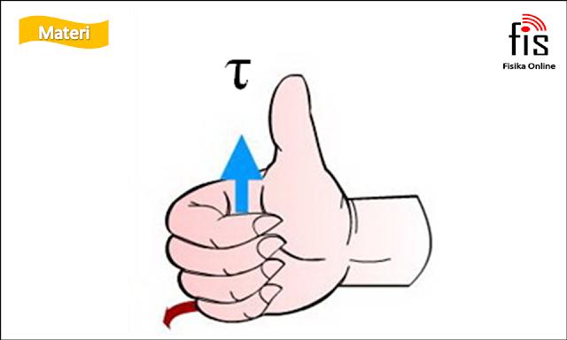 kaidah tangan kanan torsi