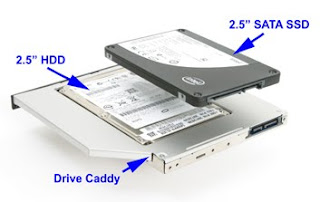 Laptop Dvd/Cd drive