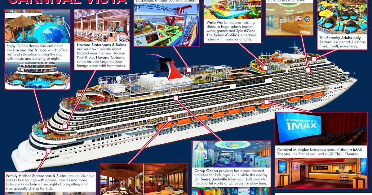 Cruise Web Presents Carnival Vista Cruise Ship [INFOGRAPHIC] - Viral ...