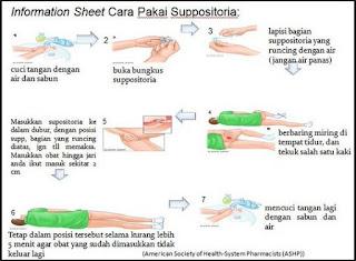 cara pakai suppositoria, cara penggunaan suppositoria, supositoria