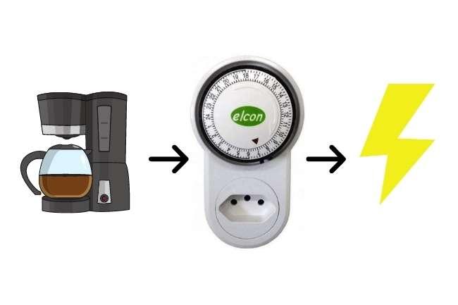 Ligando um timer em uma cafeteira