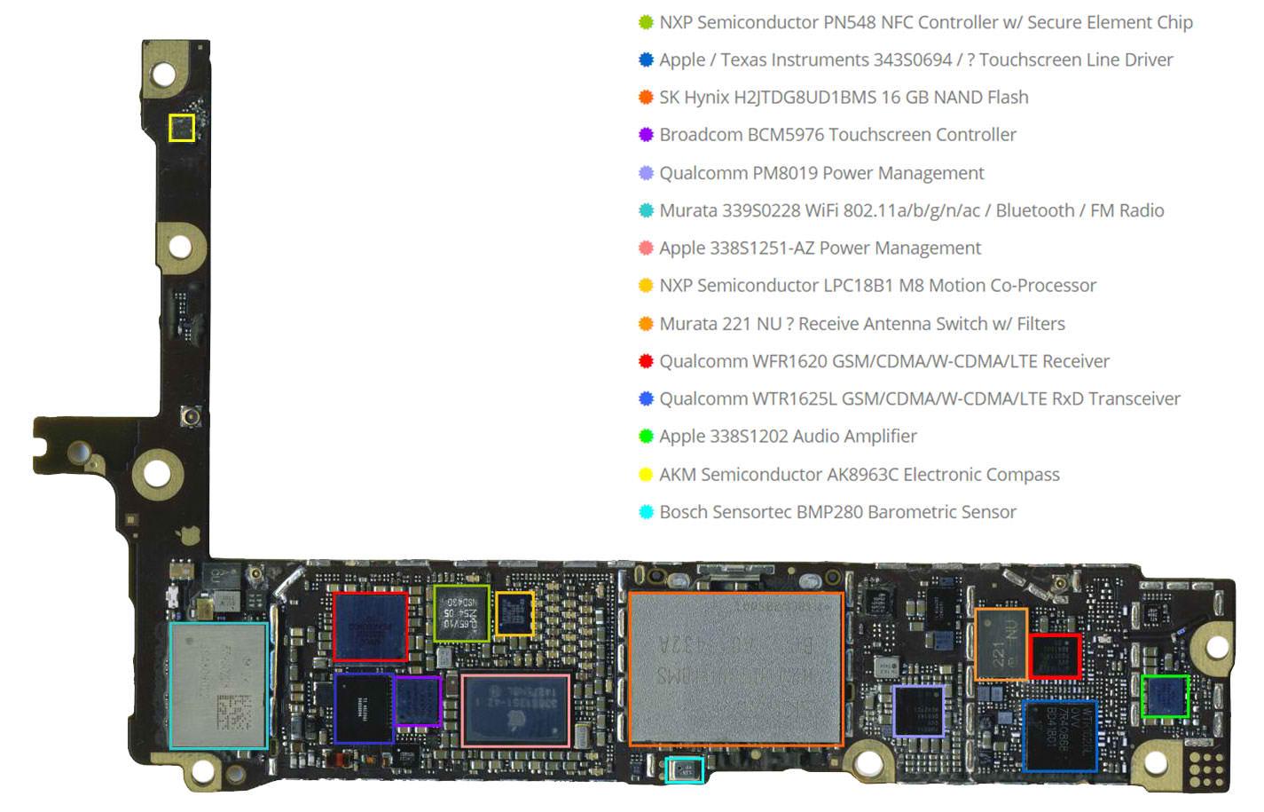 iphone 6 plus schematic diagram basic hardware tips and tricks iphone 6 plus circuit board diagram [ 1425 x 915 Pixel ]