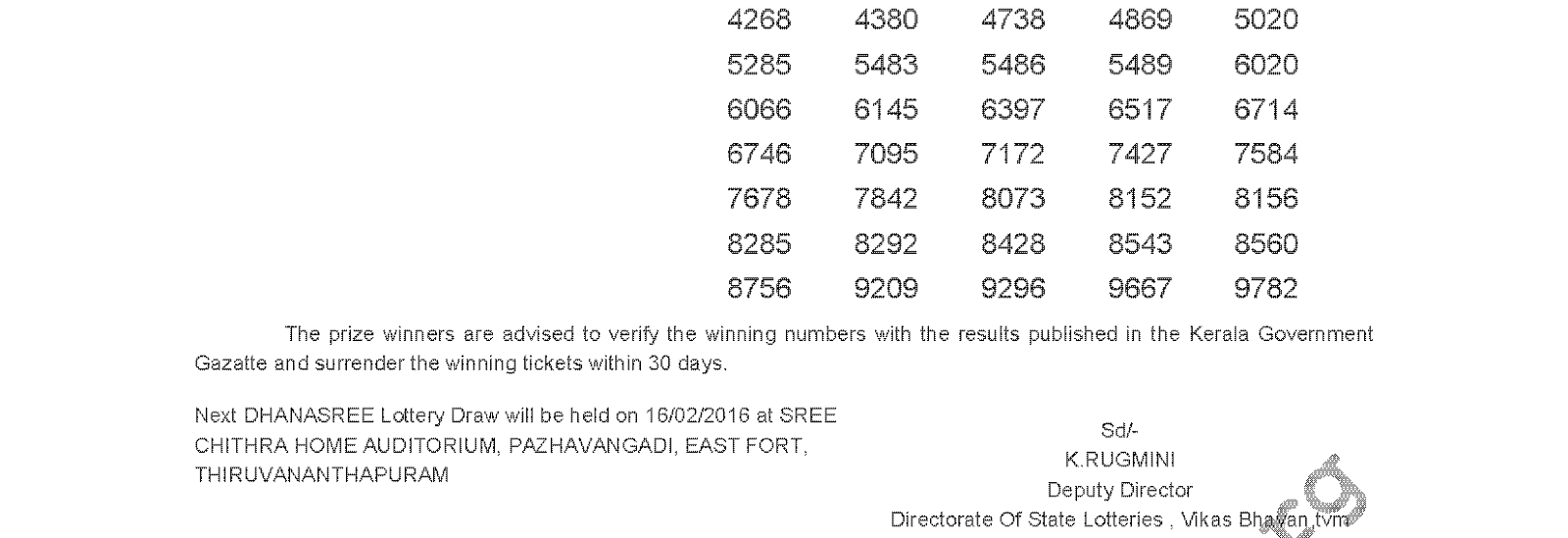 DHANASREE Lottery DS 223 Result 09-02-2016
