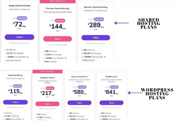 Shared vs WordPress hosting