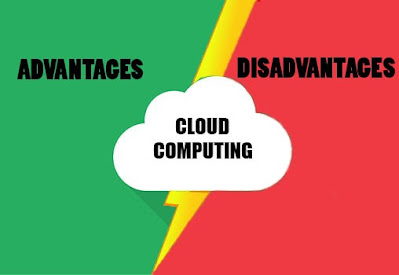 5 Advantages and Disadvantages of Cloud Computing | Limitations & Benefits of Cloud Computing