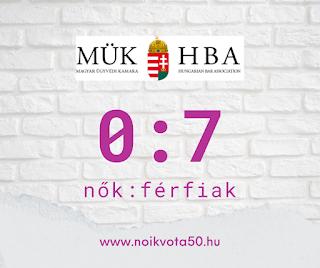 A Magyar Ügyvédi Kamara vezetői között 0:7 a nők és férfiak aránya #KE45