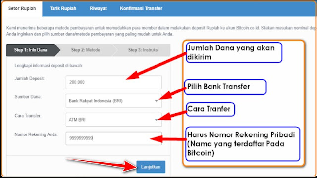 deposit indodax dari ATM BRI