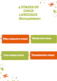 4 stages of child language development