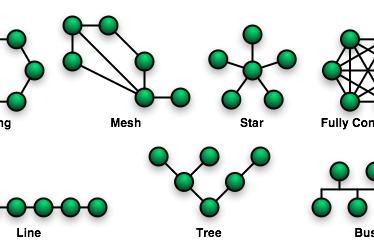 Pengertian dan Macam-Macam Topologi Jaringan