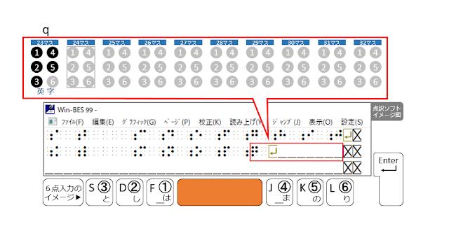 2行目24マス目がマスあけされた点訳ソフトのイメージ図とSpaceがオレンジで示された6点入力のイメージ図