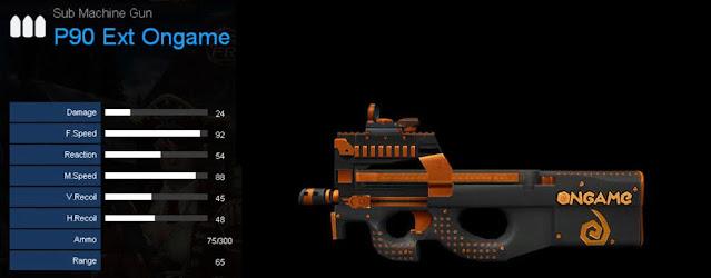 Detail Statistik P90 Ext. Ongame