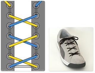 Model Tali Sepatu Dasi Kupu-Kupu (Bow Tie Lacing)