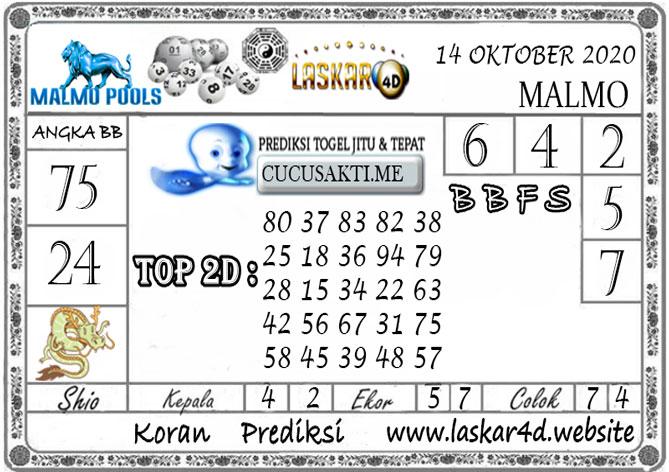 Prediksi Togel MALMO LASKAR4D 14 OKTOBER 2020