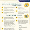 Mulai 14 September DKI Jakarta Terapkan Pengetatan PSBB