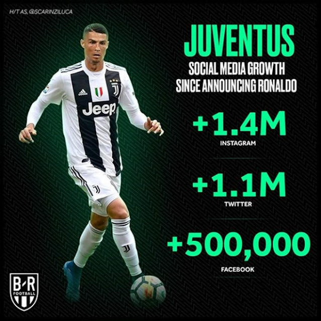 """Hiệu ứng Ronaldo quá """"khủng"""": Fan 9 năm bỏ Real cổ vũ Juventus 2"""