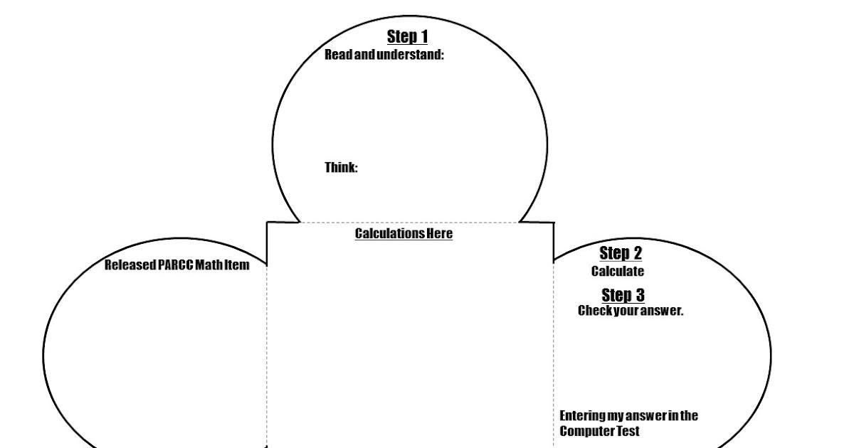 Multi-Grade Matters: Ideas for a Split Class: PARCC
