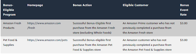 How To Make Money From Amazon Affiliate Program | Bonus Events