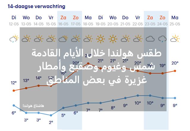 طقس هولندا خلال الأيام القادمة شمس وغيوم وصقيع وأمطار غزيرة في بعض المناطق