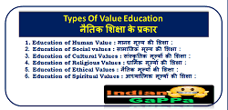 value-for-education