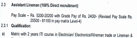 ALM Pay Scale