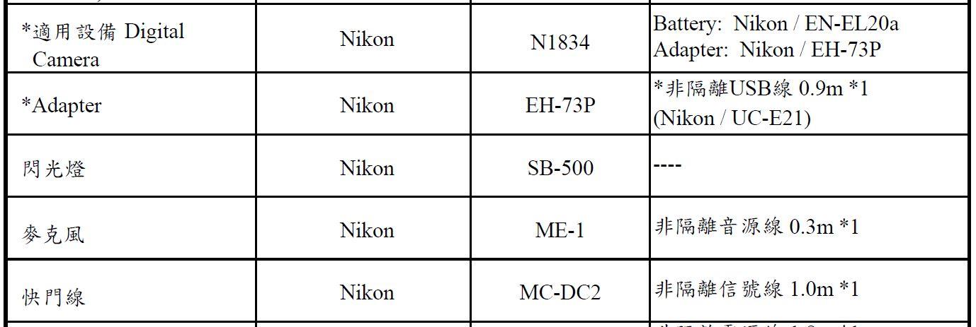 Таблица совместимого оборудования для Nikon N1834