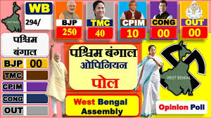 west bengal election 2021 opinion poll date, west bengal election 2021 schedule, latest opinion poll west bengal 2021, west bengal election 2021 dates, west bengal election date 2021 schedule, west bengal opinion poll 2021? - quora, 2021 west bengal election prediction astrology,