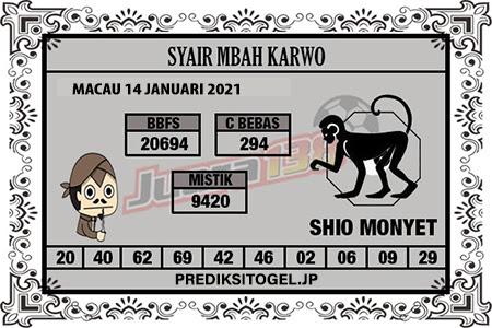 Syair Mbah Karwo Togel Macau Kamis 14 Januari 2021