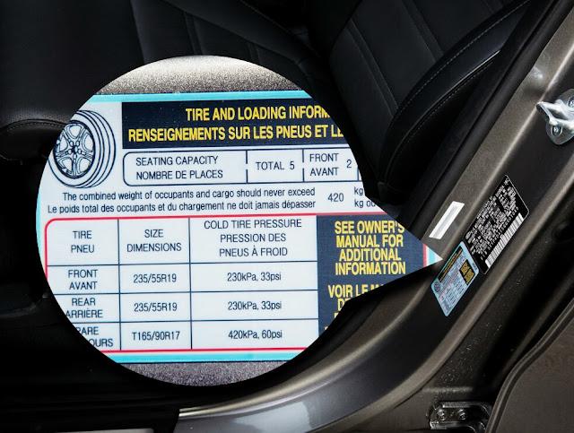 presion de los neumaticos del coche