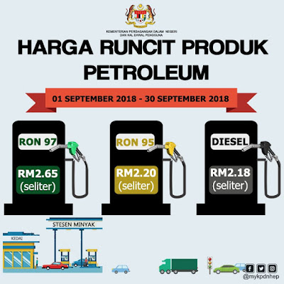 Harga Runcit Produk Petroleum (1 September 2018 - 30 September 2018)
