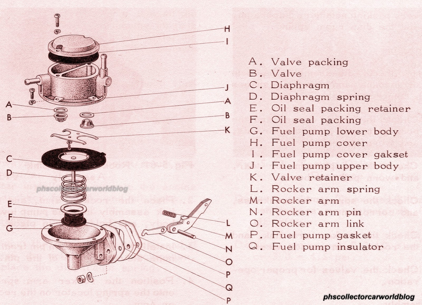 1985 Buick Riviera Wiring Diagram Moreover 1973 Ford Ltd Wiring