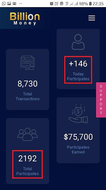 Billion Money: 100% पारदर्शिता के साथ जिंदगीभर MLM से पैसा कमाएं