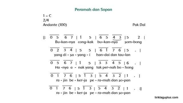 notasi lagu peramah dan Sopan not angka pianika