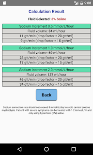 Hyponatremia Correction Rate Preview