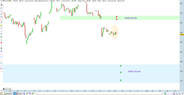 Trading cac40 28/07/20