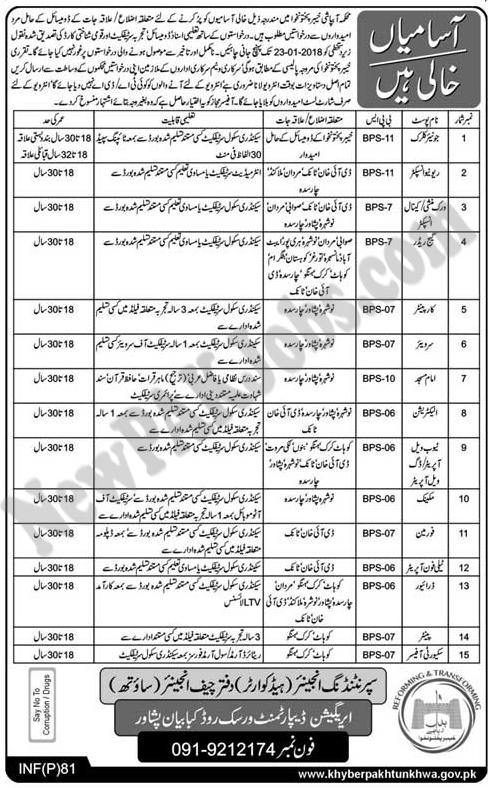 Govt Jobs in Irrigation Department Peshawar KPK Jan 2018