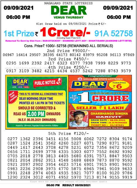 Nagaland State Lottery Result 9.9.2021 Today