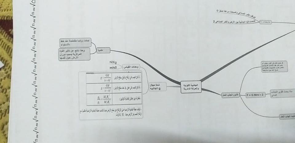 مراجعه فيزياء اولي ثانوي ترم ثاني أ/ أحمد الصيني 1%2B%252811%2529
