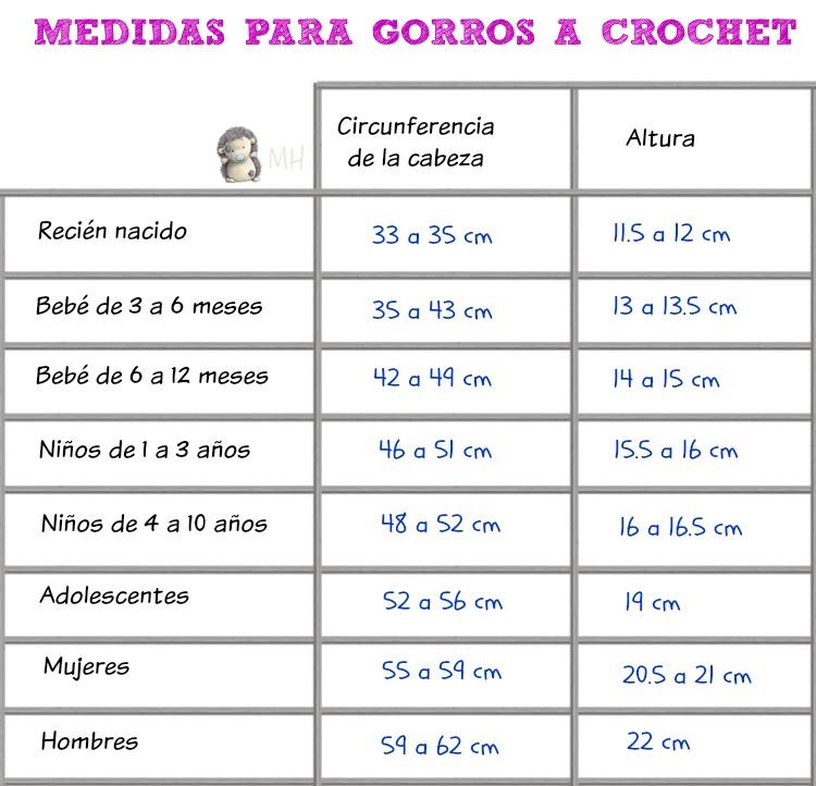 MADRES HIPERACTIVAS: manualidades y DIY con y para niños: Gorro ...