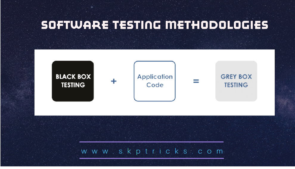 Methods of Software Testing