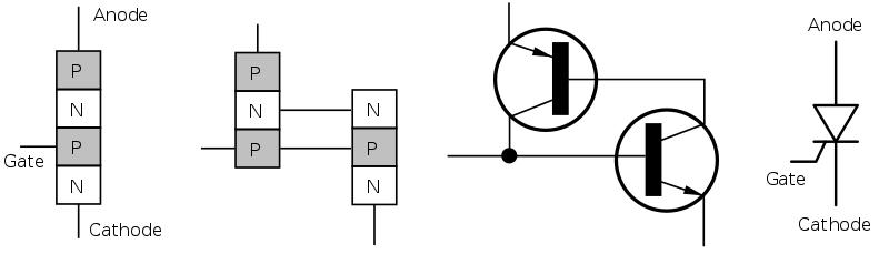 ilustrasi diagram thyristor pnp sederhana