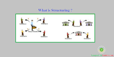 What is structuring ?