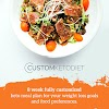 What Is 8 Week Custom Keto Diet Plan | Custom Keto Diet Reviews